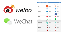 weibo_wechat_feat-1